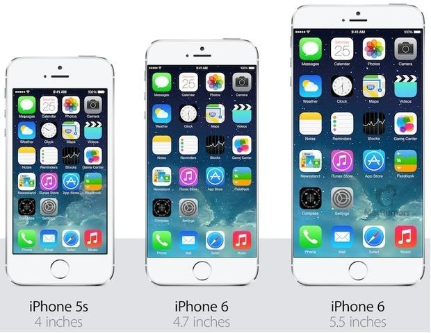 It's Finally Here: The iPhone 6