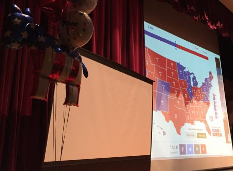 The auditorium was decorated with balloons and, later, confetti in line with this year's election. Though the map appears primarily red, the states Hillary won, in blue, had high electoral counts.