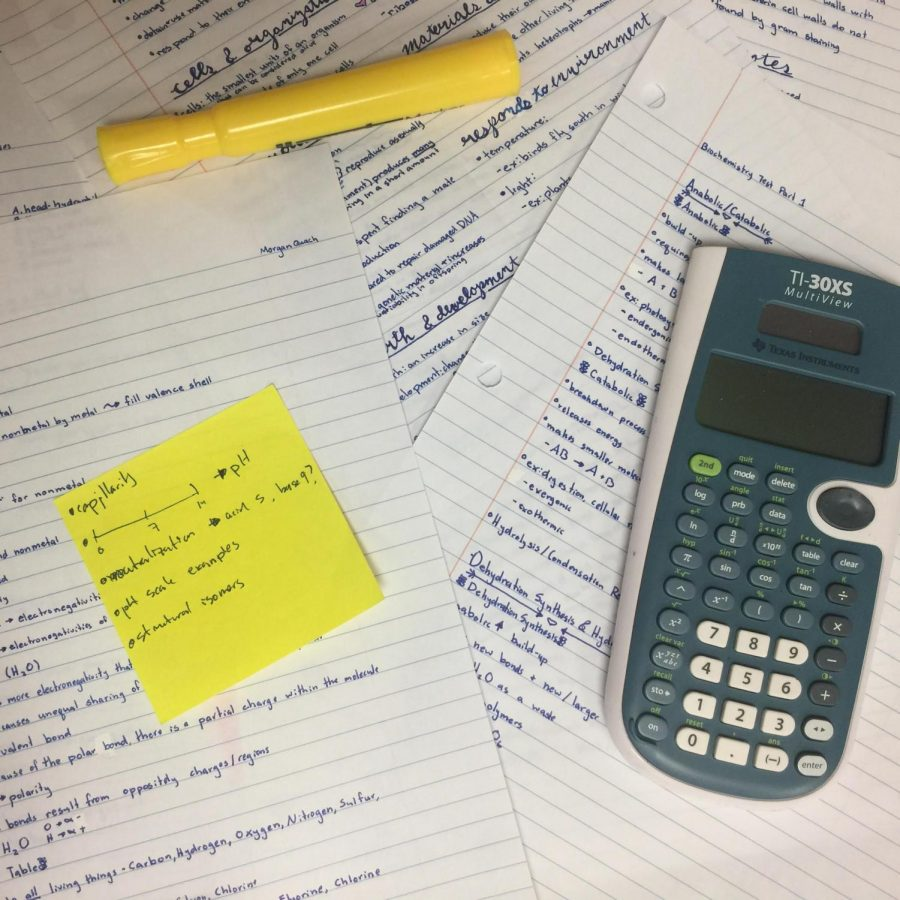 Studying requires a lot of concentration and effort, having the right materials will increase your productivity in preparation for midterms.
