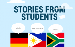 Education around the world according to students
